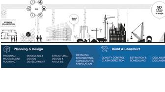 Infografik_AEC_ohne_brands_mit_divisions_ohne_Mediahighres