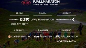 KIA Fjällmaraton Årefjällen 2017