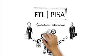 PISA - Persönlich, Informativ, Sicher, Archiviert