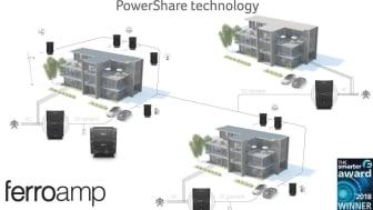 Förslag om delning av energi på fastighetsnivå öppnar för genombrott för Ferroamps PowerShare plattform