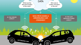 Who pays when a driverless car crashes?