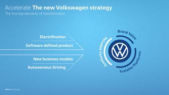 Volkswagen sætter skub på omstillingen til at blive en softwaredrevet mobilitetsudbyder