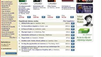 """Hitchens """"Du store Gud"""" på 10-i-topplista: Religionskritik säljer"""