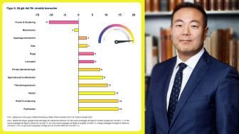Stockholmsbarometern i sin helhet bifogas som PDF.