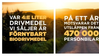 Circle K är Sveriges största leverantör av förnybara drivmedel