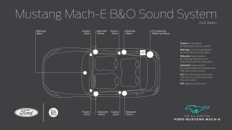 Mustang Mach-E B&O lydanlegg 2020