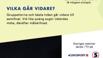 1x2.se laddar för U21-EM med unika infographics