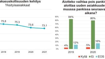 Pankin vahtaminen 2021.JPG