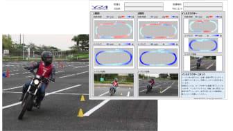 「YRFS」を用いた講習風景と、受講者に提供される分析・評価のフィードバックシート