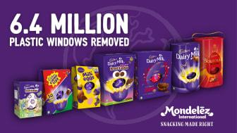 Mondelēz International cuts plastic windows from its Easter eggs in UK & Ireland