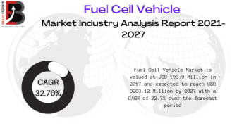 Fuel Cell Vehicle Market