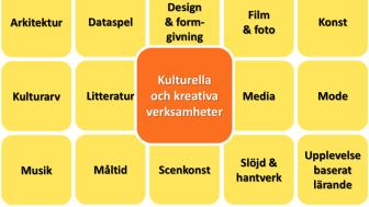 Vi stödjer kulturlivet i Lindesberg - välkommen att vara med i nätverket