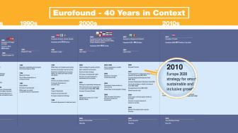 Eurofound - the first 40 years (main) HD