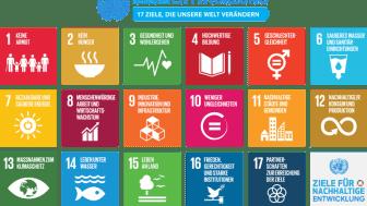17 Ziele, die unsere Welt verändern. Kiel.Sailing.City ist aktiv dabei