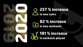 Our Year in Review: digital fitness in 2020 & lockdown lessons