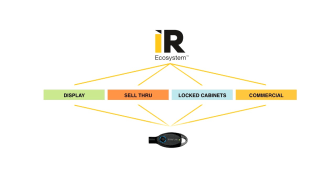 Elektroniskt låssystem från Gate Security - InVue IR Ecosystem