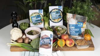 Kostersättning 14 dagar innehåller produkter för dagens alla måltider.
