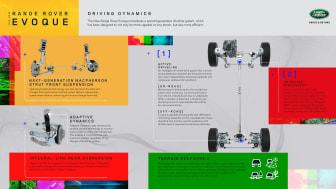 1. Driving Dynamics_16_9