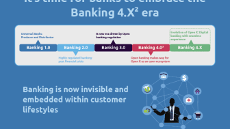 World Retail Banking Report - Infographic