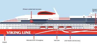Svensk teknik gör Viking Glory till ett av världens klimatsmartaste fartyg