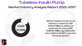 tubeless insulin pump