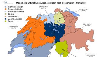 Mieten sinken – aber nicht überall in der Schweiz