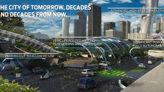 city-of-tomorrow-decades