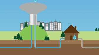 Världsvattendagen 22 mars: Barnens vattenkunskap – en investering för framtiden