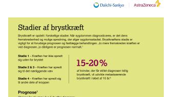 Enhertu_ infographics_brystcancer_alment_A4 p.2 FINAL