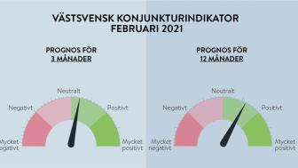 Betydligt mer positivt i prognoserna