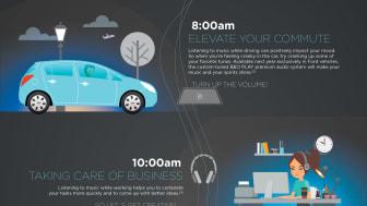 Ford introducerer B&O - infografic