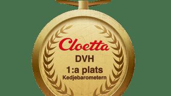 Cloetta – bästa konfektyrleverantör på dagligvaruhandeln