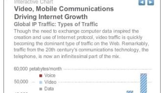 Visa världens trafikdata på din blogg
