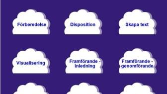 Hålla tal – 9 tips för att kunna hålla ett framgångsrikt tal