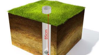 Ecotrak® – medida del radón del suelo