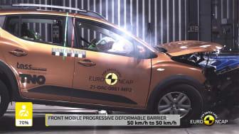 Dacia Sandero Stepway Euro NCAP passive and active safety testing video - April 2021