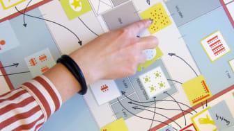 FOJAB arbetar med olika processverktyg i nära samarbete med beställare och brukare.