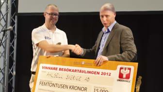 Vinnare Årets besökartävling - Ahsell Sverige Ab
