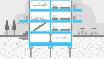 Unik betongstomme minskar CO2-avtrycket med 30 procent. Thomas Betong lanserar Thomas Miljöstomme.