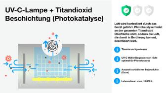 AiroDoctor-UV-Technologie-Vergleich-2-900px