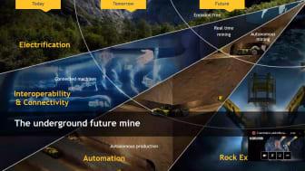Anders Lindkvist berättade om Epirocs visioner för den framtida gruvan, idag med fokus på elektrifiering.