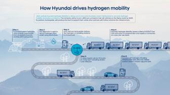 Hyundai_Hydrogen_Infographic_1000x678px - small