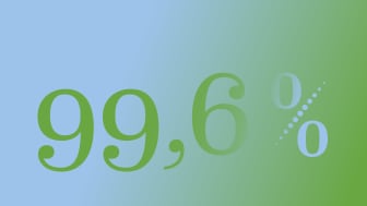 Högsta andelen förnybart i vår historia – 99,6 %