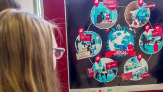 Schülerinnen bei der Lösung eines Lernszenarios | Foto: Forschungsgruppe Scholl