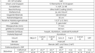 Samyang VDLSR MK2  35mm Technische Daten