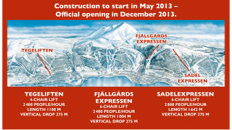 SkiStar Åre: Three new chairlifts in Åre