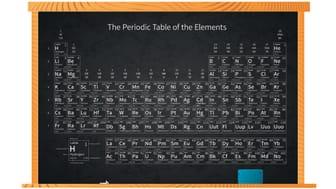 Periodiska systemet firar 150 år med öppna föreläsningar. Foto: Mostphotos