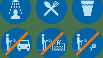 Kommunalt dricksvatten får under bevattningsförbud endast användas till personlig hygien, mat och dryck.