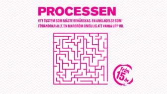 Processen mot premiär på Backa Teater- biljettrusning!