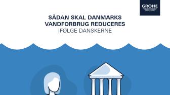 Sådan skal Danmarks vandforbrug reduceres ifølge danskerne